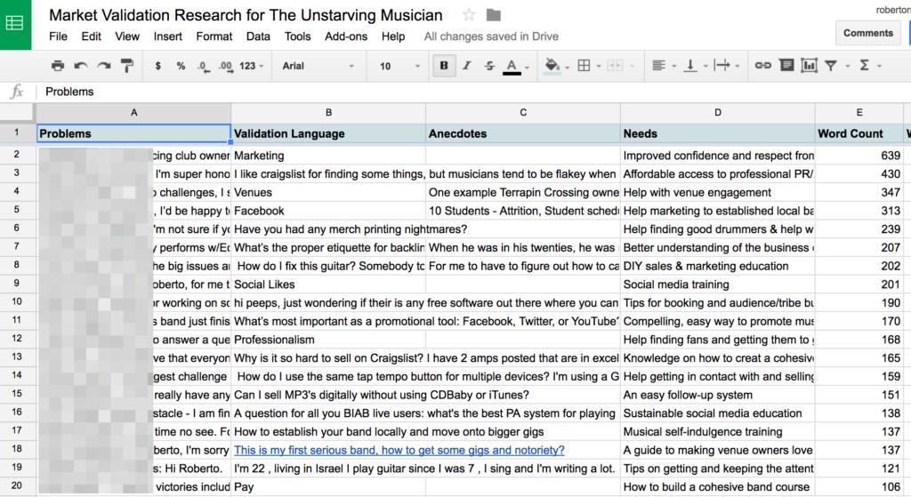 Snapshot of Google Sheet used to capture and analyze my SMIQ survey response data